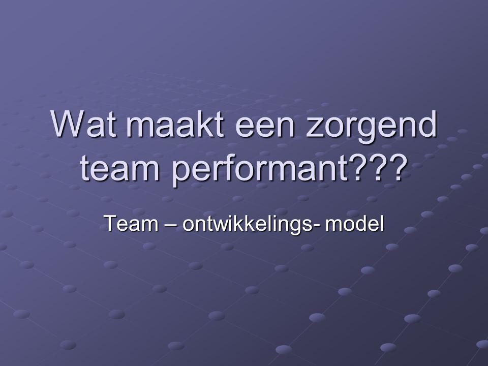 Wat maakt een zorgend team performant??? Team – ontwikkelings- model