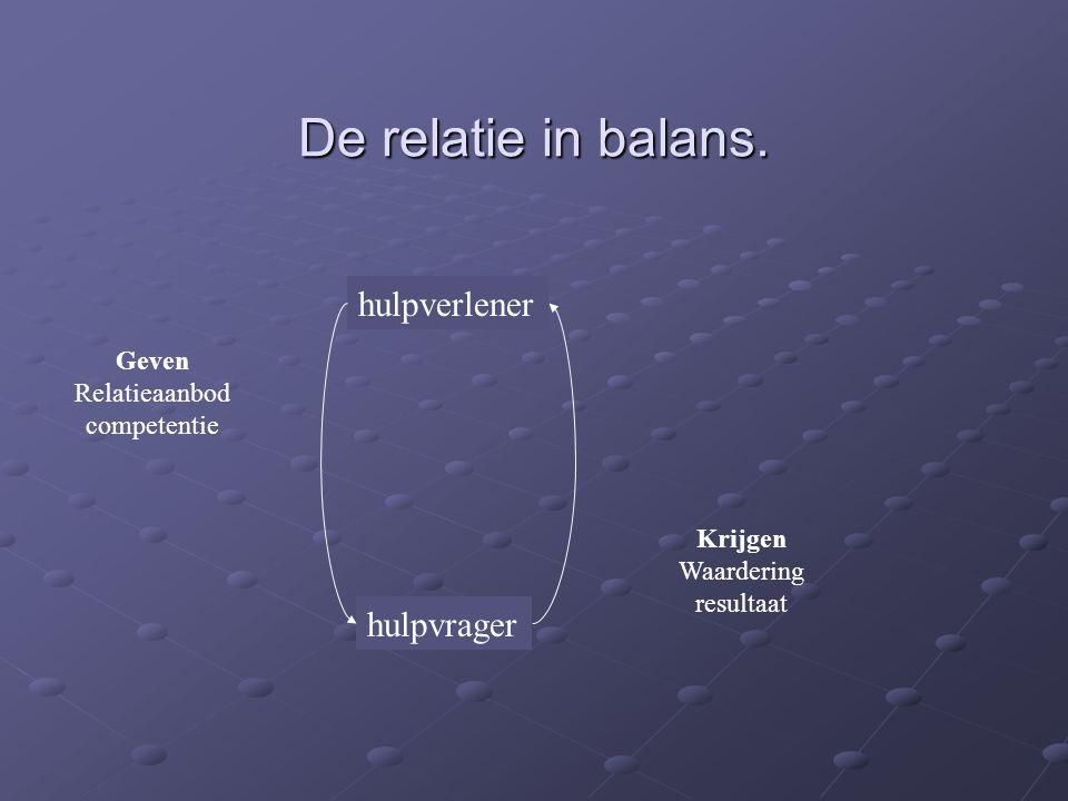 Geven Relatieaanbod competentie De relatie in balans. hulpverlener hulpvrager Krijgen Waardering resultaat