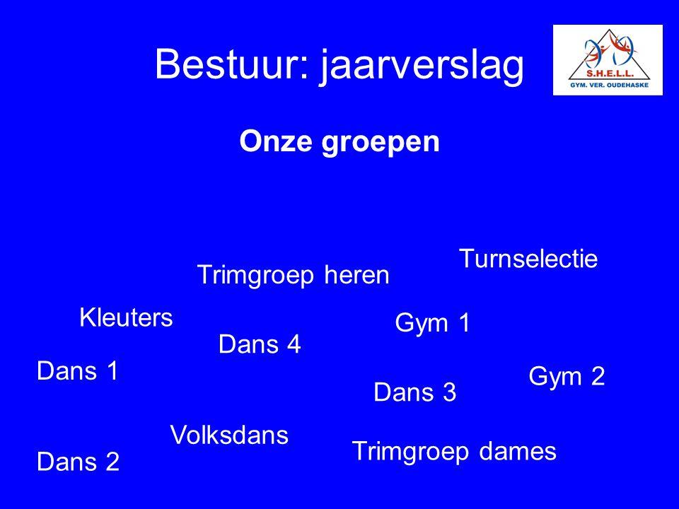 Bestuur: jaarverslag Onze groepen Kleuters Dans 4 Dans 3 Dans 2 Dans 1 Volksdans Turnselectie Gym 2 Gym 1 Trimgroep heren Trimgroep dames