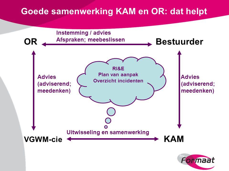 Goede samenwerking KAM en OR: dat helpt OR Bestuurder VGWM-cie KAM Instemming / advies Afspraken; meebeslissen Advies (adviserend; meedenken) Advies (