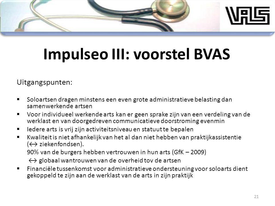 Impulseo III: voorstel BVAS Uitgangspunten:  Soloartsen dragen minstens een even grote administratieve belasting dan samenwerkende artsen  Voor indi