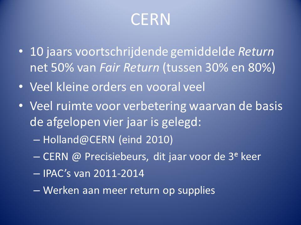 CERN 10 jaars voortschrijdende gemiddelde Return net 50% van Fair Return (tussen 30% en 80%) Veel kleine orders en vooral veel Veel ruimte voor verbetering waarvan de basis de afgelopen vier jaar is gelegd: – Holland@CERN (eind 2010) – CERN @ Precisiebeurs, dit jaar voor de 3 e keer – IPAC's van 2011-2014 – Werken aan meer return op supplies