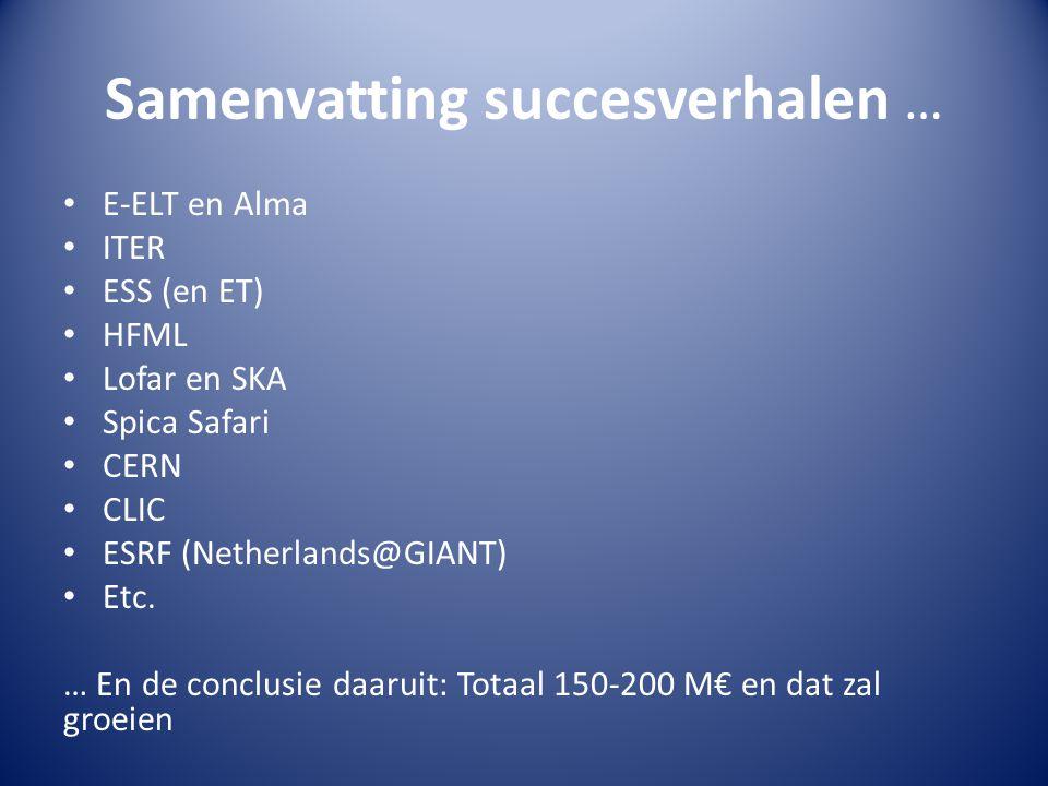 Samenvatting succesverhalen … E-ELT en Alma ITER ESS (en ET) HFML Lofar en SKA Spica Safari CERN CLIC ESRF (Netherlands@GIANT) Etc.