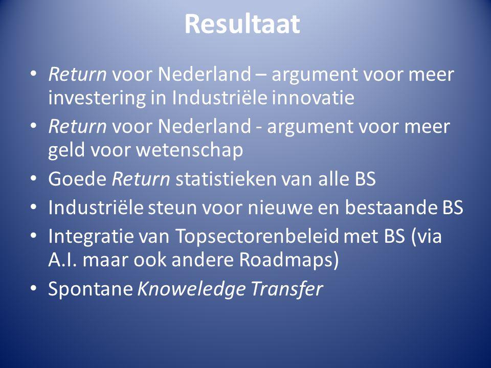 Resultaat Return voor Nederland – argument voor meer investering in Industriële innovatie Return voor Nederland - argument voor meer geld voor wetenschap Goede Return statistieken van alle BS Industriële steun voor nieuwe en bestaande BS Integratie van Topsectorenbeleid met BS (via A.I.
