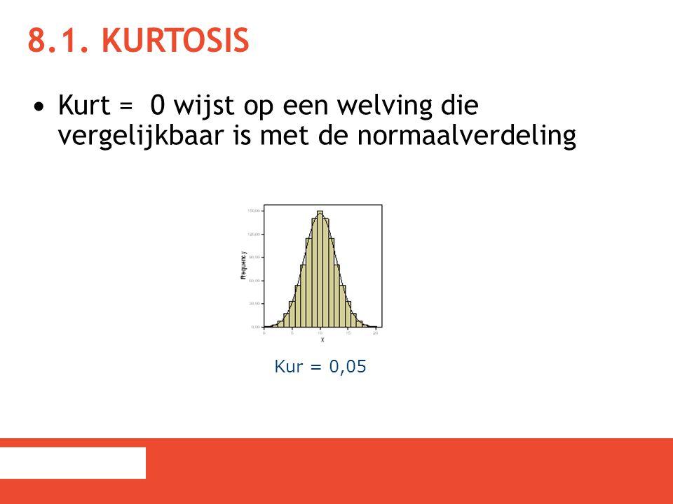 8.1. KURTOSIS Kurt < 0 wijst op een afgeplatte top Kur = - 1,69 Kur = - 1,25