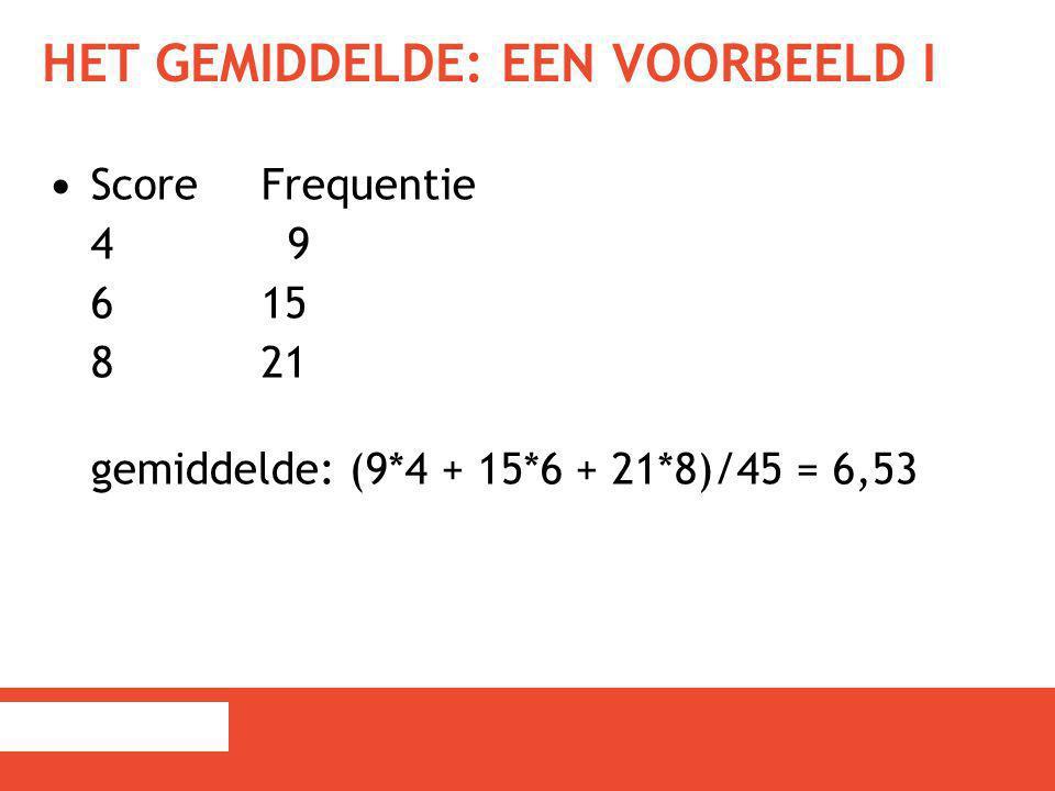 HET GEMIDDELDE: EEN VOORBEELD I ScoreFrequentie 4 9 6 15 8 21 gemiddelde: (9*4 + 15*6 + 21*8)/45 = 6,53
