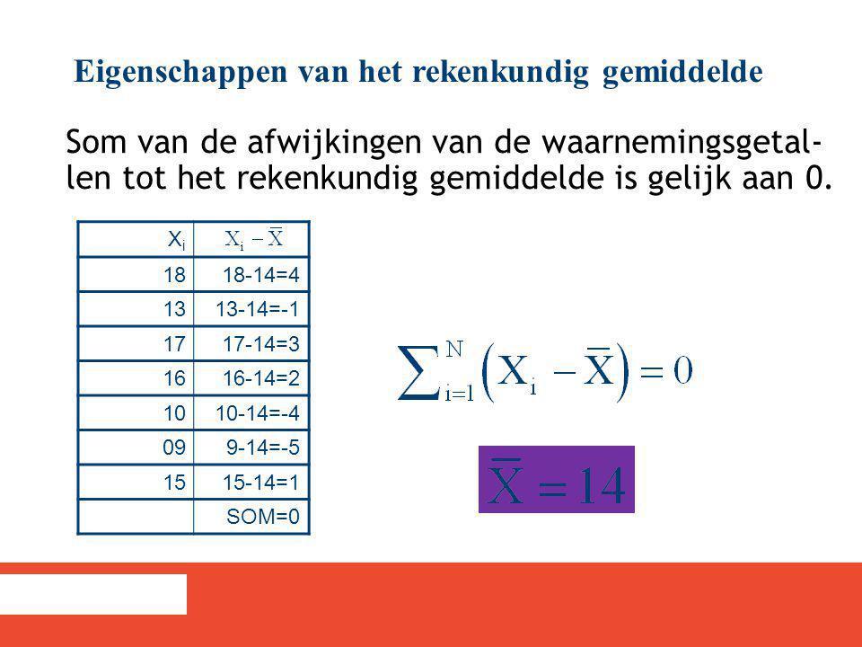 Eigenschappen van het rekenkundig gemiddelde Som van de afwijkingen van de waarnemingsgetal- len tot het rekenkundig gemiddelde is gelijk aan 0. XiXi