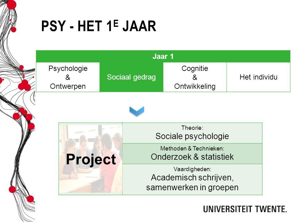PSY - HET 1 E JAAR Jaar 1 Psychologie & Ontwerpen Sociaal gedrag Cognitie & Ontwikkeling Het individu Theorie: Sociale psychologie Methoden & Techniek