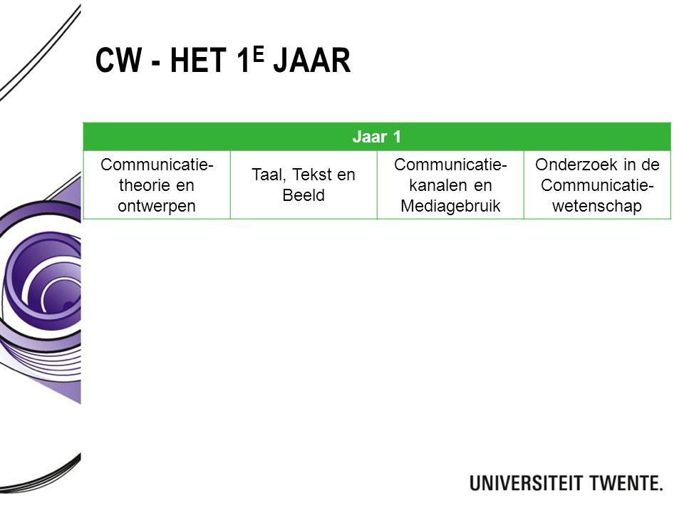 CW - HET 1 E JAAR Jaar 1 Communicatie- theorie en ontwerpen Taal, Tekst en Beeld Communicatie- kanalen en Mediagebruik Onderzoek in de Communicatie- w