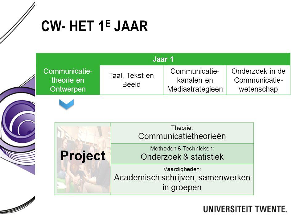 CW- HET 1 E JAAR Jaar 1 Communicatie- theorie en Ontwerpen Taal, Tekst en Beeld Communicatie- kanalen en Mediastrategieën Onderzoek in de Communicatie