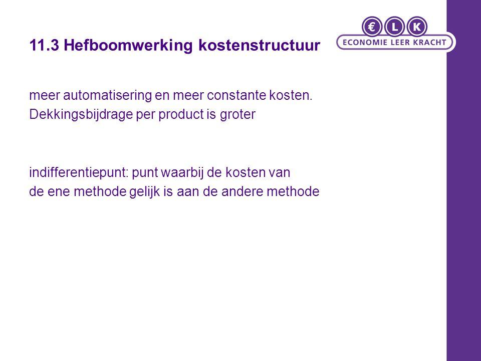 11.3 Hefboomwerking kostenstructuur meer automatisering en meer constante kosten. Dekkingsbijdrage per product is groter indifferentiepunt: punt waarb