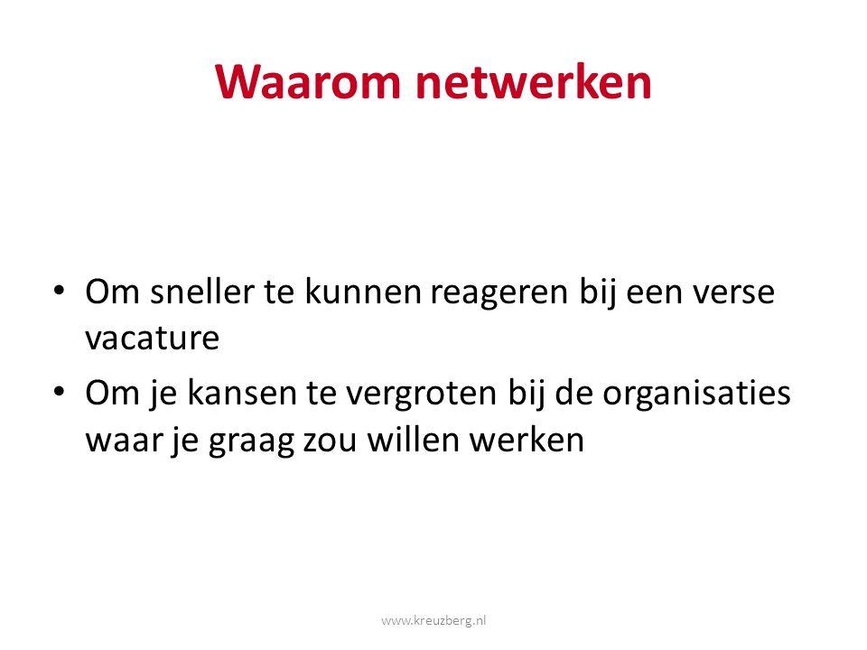 Waarom netwerken Om sneller te kunnen reageren bij een verse vacature Om je kansen te vergroten bij de organisaties waar je graag zou willen werken ww
