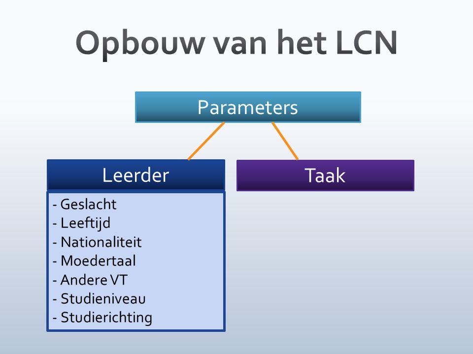 - Geslacht - Leeftijd - Nationaliteit - Moedertaal - Andere VT - Studieniveau - Studierichting