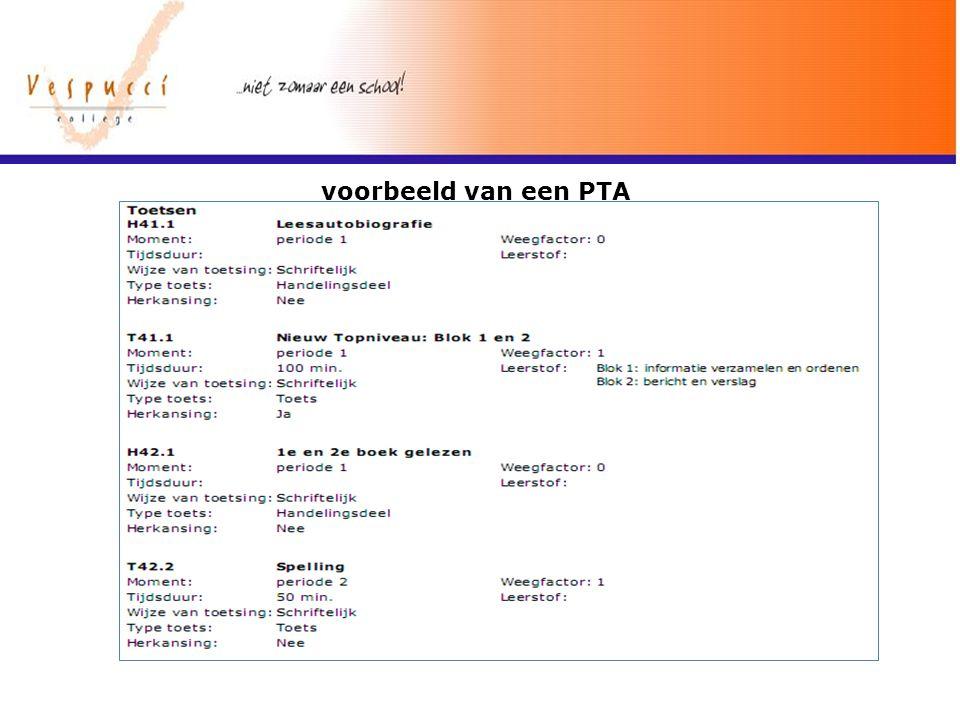 voorbeeld van een PTA