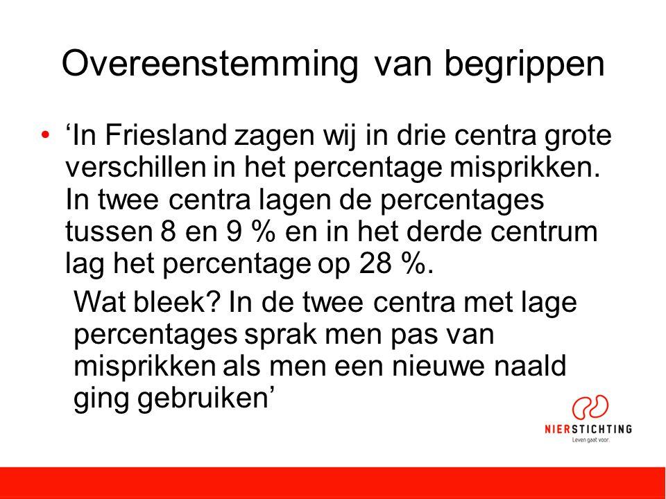 Overeenstemming van begrippen 'In Friesland zagen wij in drie centra grote verschillen in het percentage misprikken.