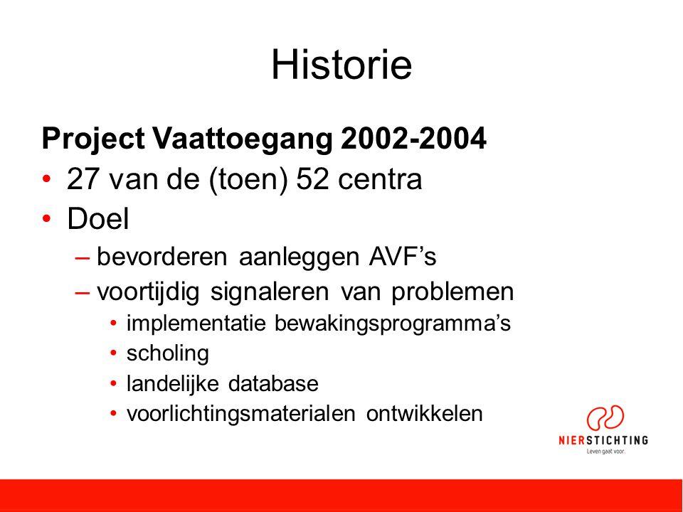 Historie Project Vaattoegang 2002-2004 27 van de (toen) 52 centra Doel –bevorderen aanleggen AVF's –voortijdig signaleren van problemen implementatie bewakingsprogramma's scholing landelijke database voorlichtingsmaterialen ontwikkelen