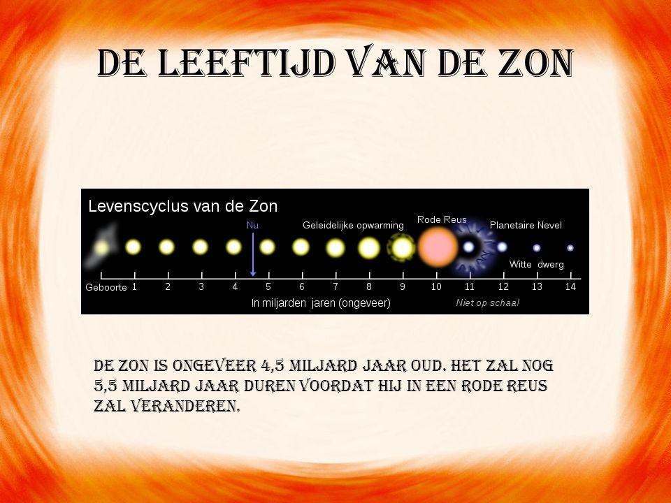 De leeftijd van de zon De zon is ongeveer 4,5 miljard jaar oud. Het zal nog 5,5 miljard jaar duren voordat hij in een rode reus zal veranderen.