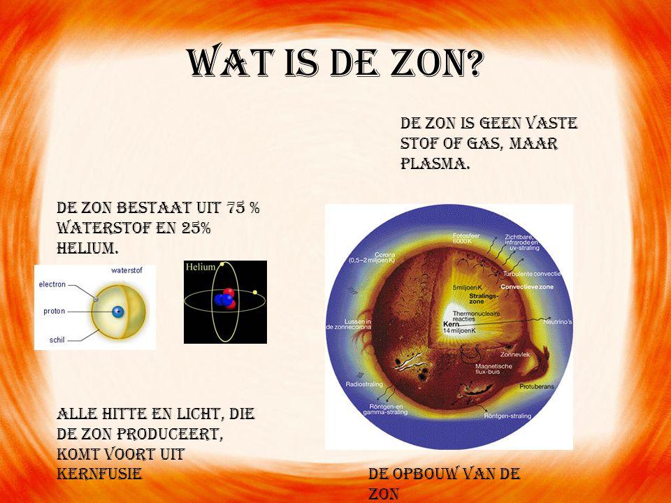 Wat is de zon? De zon bestaat uit 75 % waterstof en 25% helium. De zon is geen vaste stof of gas, maar plasma. De opbouw van de zon Alle hitte en lich