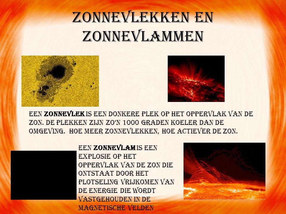 Zonnevlekken en zonnevlammen Een zonnevlam veroorzaakt in de poolstreken het bekende Noorderlicht (Zuiderlicht in het zuidelijke halfrond)