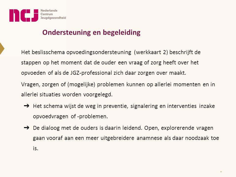 Ondersteuning en begeleiding Het beslisschema opvoedingsondersteuning (werkkaart 2) beschrijft de stappen op het moment dat de ouder een vraag of zorg
