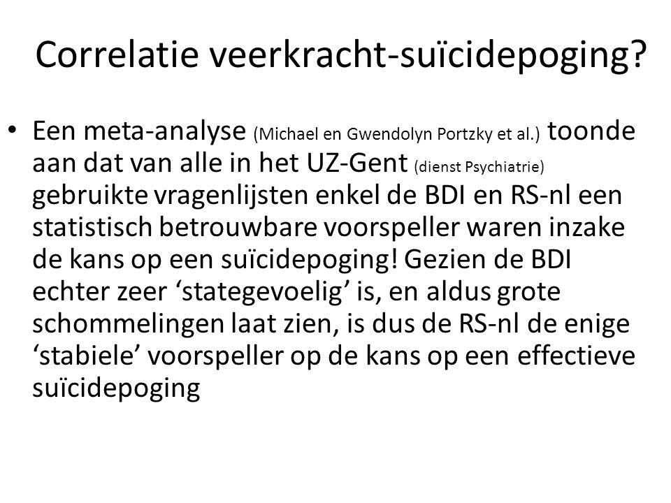 Correlatie veerkracht-suïcidepoging? Een meta-analyse (Michael en Gwendolyn Portzky et al.) toonde aan dat van alle in het UZ-Gent (dienst Psychiatrie