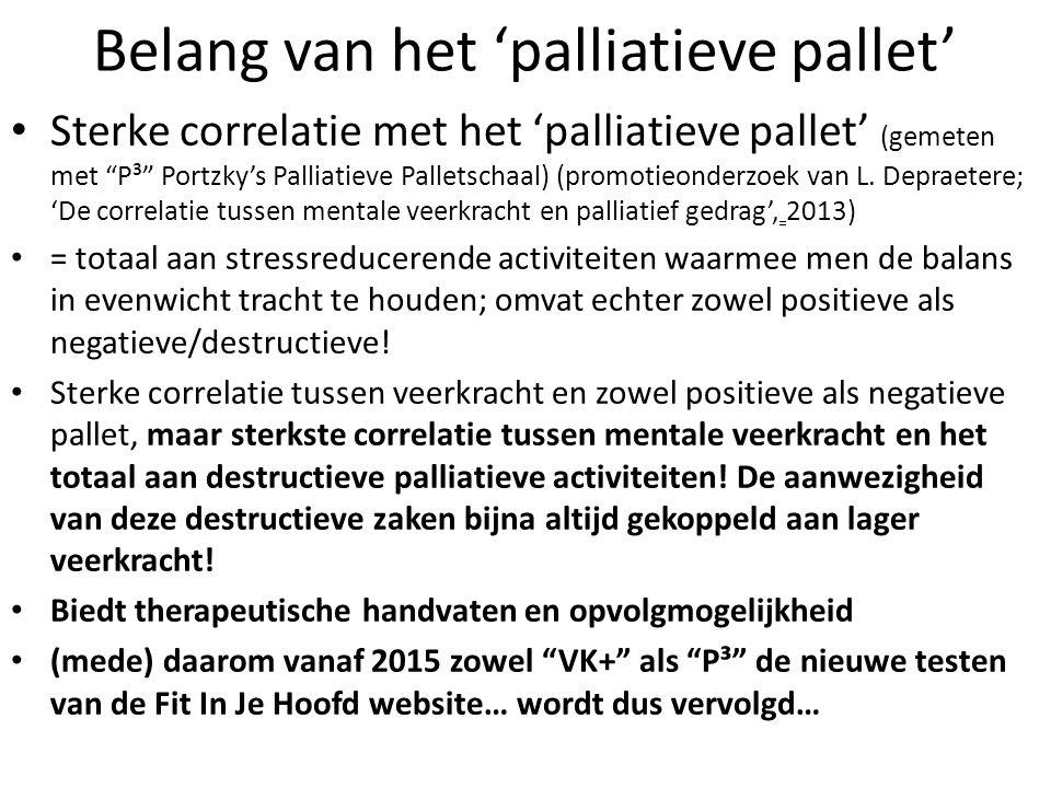 """Belang van het 'palliatieve pallet' Sterke correlatie met het 'palliatieve pallet' (gemeten met """"P³"""" Portzky's Palliatieve Palletschaal) (promotieonde"""