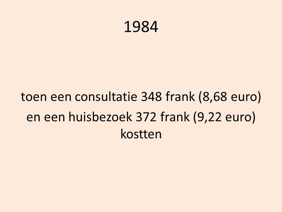 toen een consultatie 348 frank (8,68 euro) en een huisbezoek 372 frank (9,22 euro) kostten 1984
