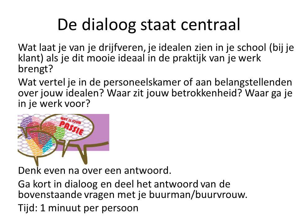 De dialoog staat centraal Wat laat je van je drijfveren, je idealen zien in je school (bij je klant) als je dit mooie ideaal in de praktijk van je wer