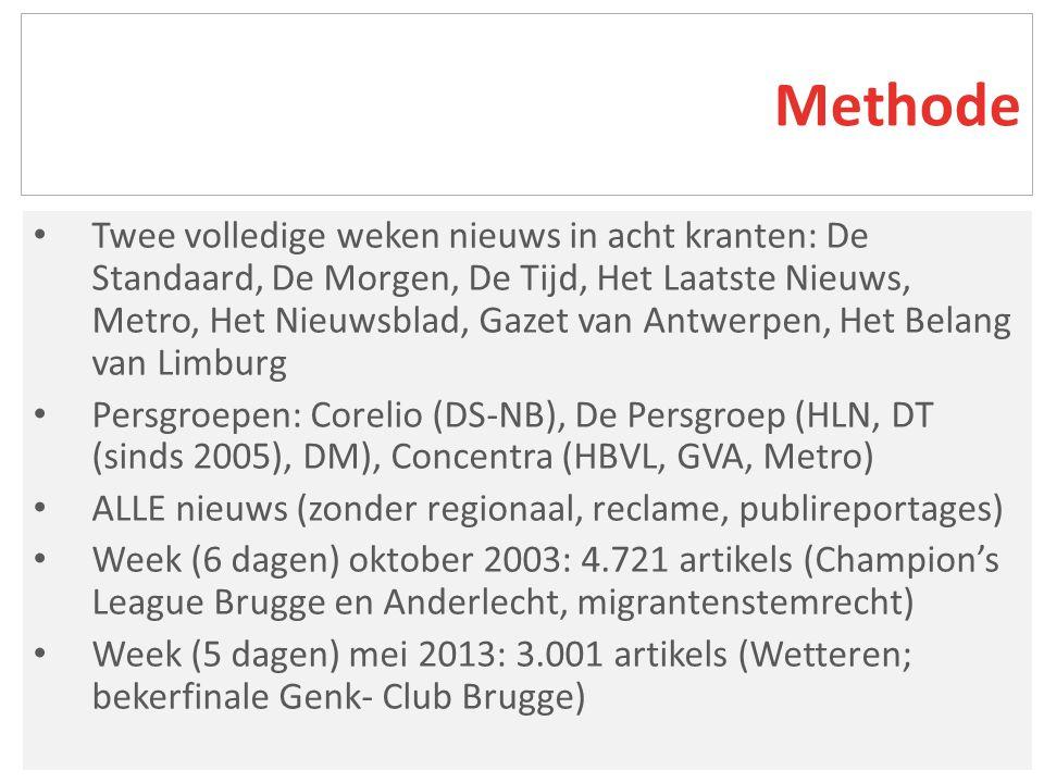 Twee volledige weken nieuws in acht kranten: De Standaard, De Morgen, De Tijd, Het Laatste Nieuws, Metro, Het Nieuwsblad, Gazet van Antwerpen, Het Belang van Limburg Persgroepen: Corelio (DS-NB), De Persgroep (HLN, DT (sinds 2005), DM), Concentra (HBVL, GVA, Metro) ALLE nieuws (zonder regionaal, reclame, publireportages) Week (6 dagen) oktober 2003: 4.721 artikels (Champion's League Brugge en Anderlecht, migrantenstemrecht) Week (5 dagen) mei 2013: 3.001 artikels (Wetteren; bekerfinale Genk- Club Brugge) Methode