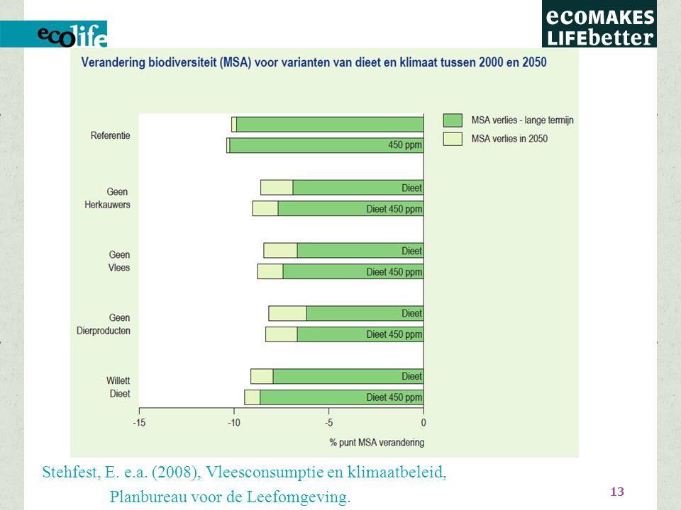 13 Stehfest, E. e.a. (2008), Vleesconsumptie en klimaatbeleid, Planbureau voor de Leefomgeving.