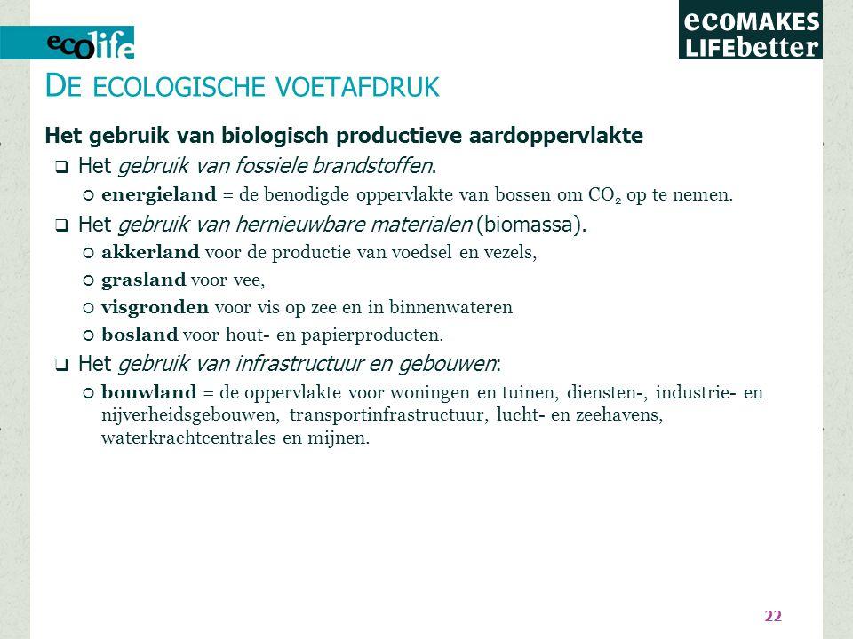 22 Het gebruik van biologisch productieve aardoppervlakte  Het gebruik van fossiele brandstoffen.  energieland = de benodigde oppervlakte van bossen