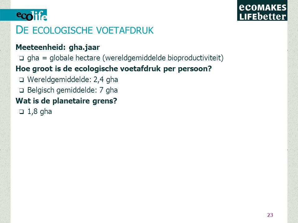 23 Meeteenheid: gha.jaar  gha = globale hectare (wereldgemiddelde bioproductiviteit) Hoe groot is de ecologische voetafdruk per persoon?  Wereldgemi