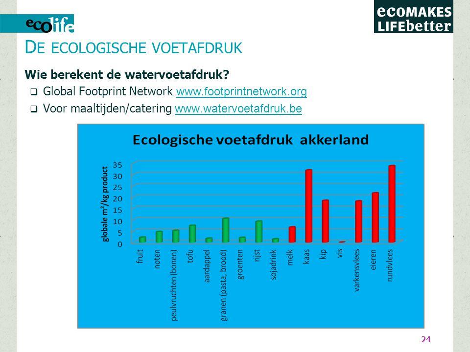 24 D E ECOLOGISCHE VOETAFDRUK Wie berekent de watervoetafdruk?  Global Footprint Network www.footprintnetwork.org www.footprintnetwork.org  Voor maa