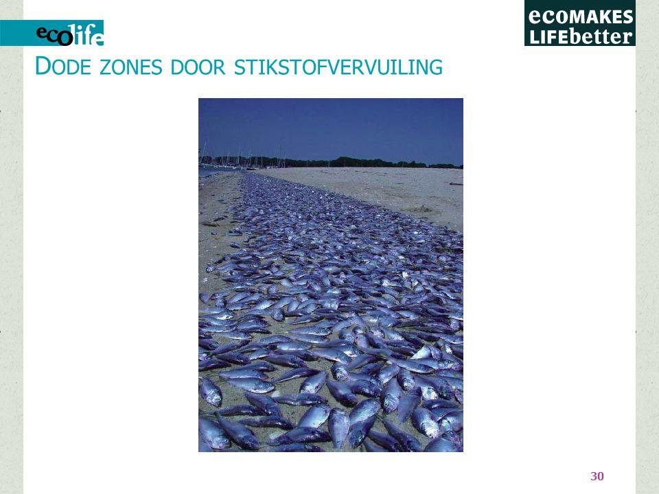 30 D ODE ZONES DOOR STIKSTOFVERVUILING