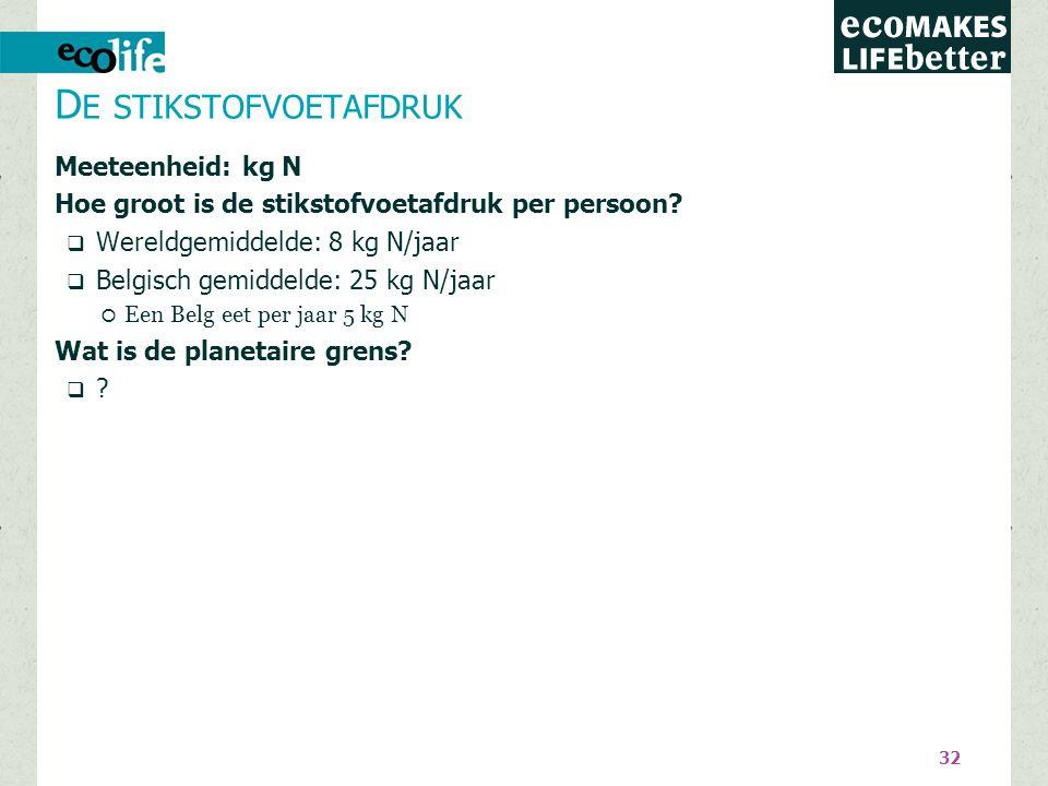 32 Meeteenheid: kg N Hoe groot is de stikstofvoetafdruk per persoon?  Wereldgemiddelde: 8 kg N/jaar  Belgisch gemiddelde: 25 kg N/jaar  Een Belg ee