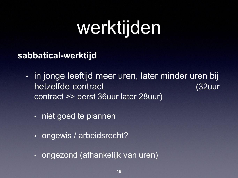 werktijden sabbatical-werktijd in jonge leeftijd meer uren, later minder uren bij hetzelfde contract (32uur contract >> eerst 36uur later 28uur) niet