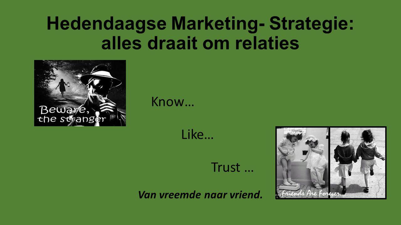 Hedendaagse Marketing- Strategie: alles draait om relaties Know… Like… Trust … Van vreemde naar vriend.