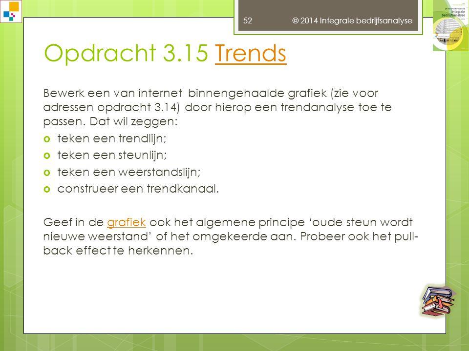 © 2014 Integrale bedrijfsanalyse 51 Opdracht 3.14 Technische analyseTechnische analyse Haal via internet grafieken binnen in WORD die het verloop van de beurskoers van de onderneming weergeven.internet Adressen:www.iex.nlwww.iex.nl www.behr.nl www.debeurs.nl www.eurobench.com www.fd.nl Kopieer deze grafieken naar WORD.