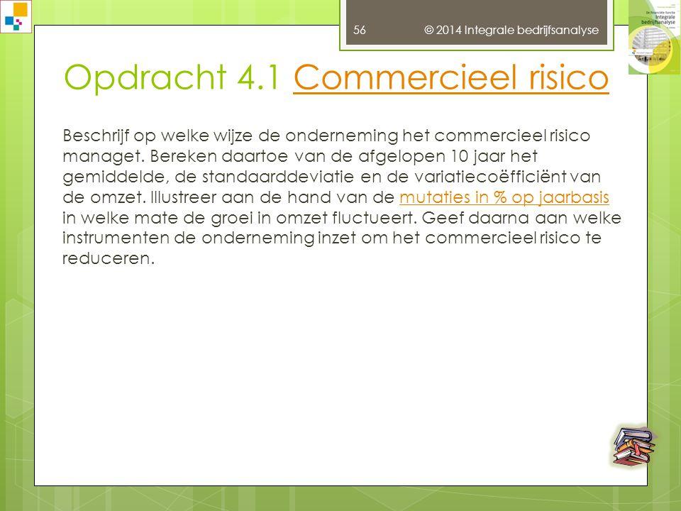 © 2014 Integrale bedrijfsanalyse 55 Opdracht 3.18 OscillatoranalyseOscillatoranalyse Haal van internet een grafiek met de beurskoersontwikkeling van de onderneming.