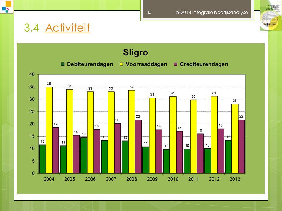 © 2014 Integrale bedrijfsanalyse 84 Bear market golden cross omkeerpatronen hoge volatiliteit indicator Bron: http://www.beurs.com/2013/07/03/een-grafiek-om-van-te-houden-zoveel-positieve-signalen/26275 3.18 IndicatorenIndicatoren