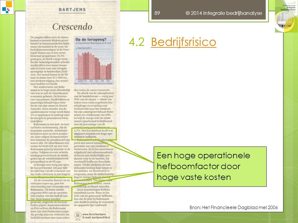 3.3 RentabiliteitRentabiliteit © 2014 Integrale bedrijfsanalyse 88