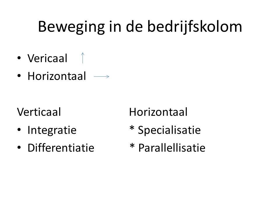 Beweging in de bedrijfskolom Vericaal Horizontaal VerticaalHorizontaal Integratie* Specialisatie Differentiatie * Parallellisatie