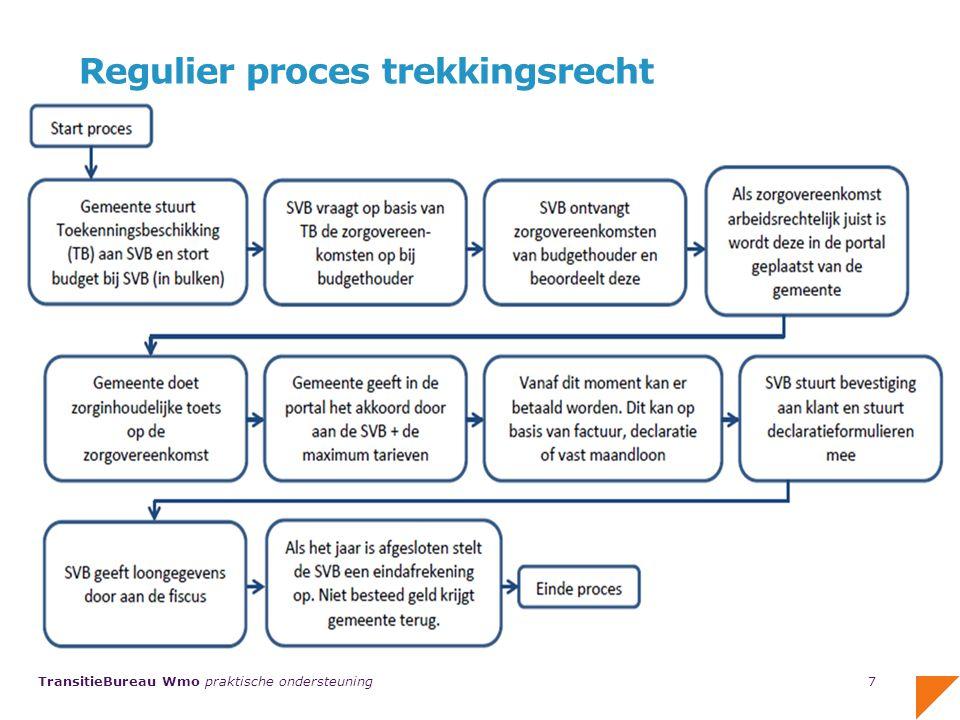 TransitieBureau Wmo praktische ondersteuning Meer informatie: SVB brochure voor gemeenten http://extranet.svb.nl/Images/Gemeentefolder_trekkingsrecht_wmo.pdf http://extranet.svb.nl/Images/Gemeentefolder_trekkingsrecht_wmo.pdf 8