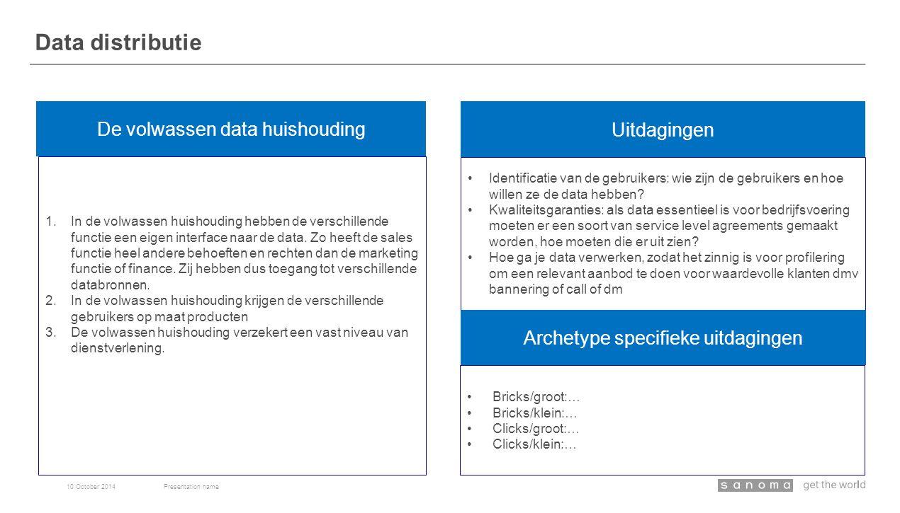 Data distributie 10 October 2014Presentation name De volwassen data huishouding Uitdagingen 1.In de volwassen huishouding hebben de verschillende functie een eigen interface naar de data.