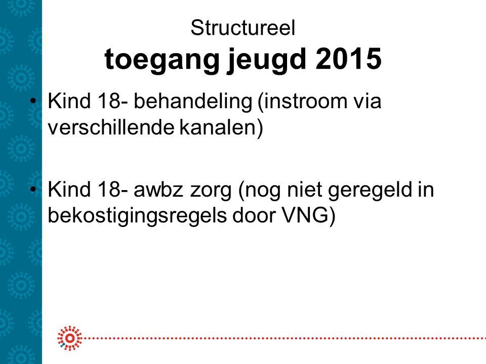 Structureel toegang jeugd 2015 Kind 18- behandeling (instroom via verschillende kanalen) Kind 18- awbz zorg (nog niet geregeld in bekostigingsregels d
