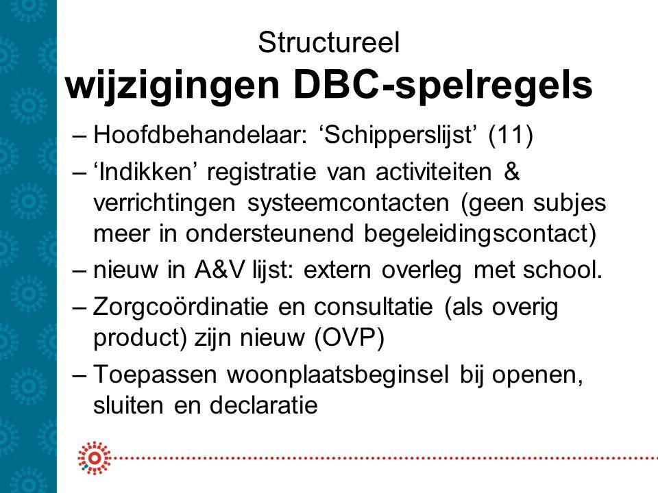 Structureel wijzigingen DBC-spelregels –Hoofdbehandelaar: 'Schipperslijst' (11) –'Indikken' registratie van activiteiten & verrichtingen systeemcontac