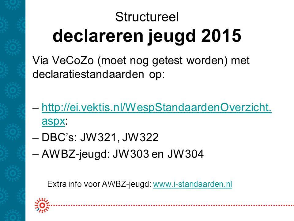 Structureel declareren jeugd 2015 Via VeCoZo (moet nog getest worden) met declaratiestandaarden op: –http://ei.vektis.nl/WespStandaardenOverzicht. asp