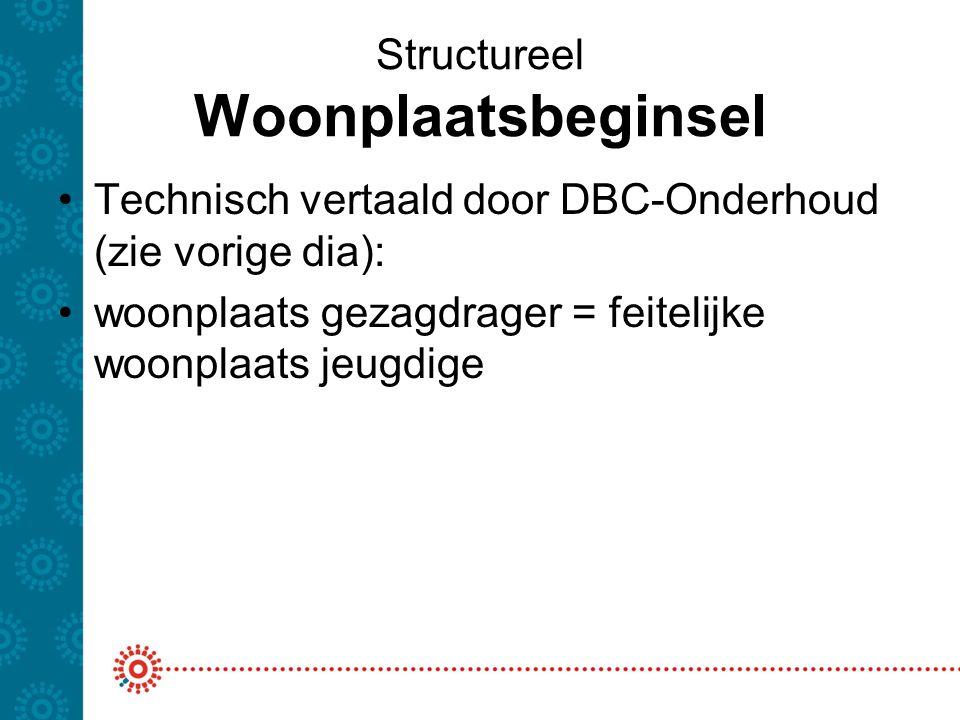 Structureel Woonplaatsbeginsel Technisch vertaald door DBC-Onderhoud (zie vorige dia): woonplaats gezagdrager = feitelijke woonplaats jeugdige