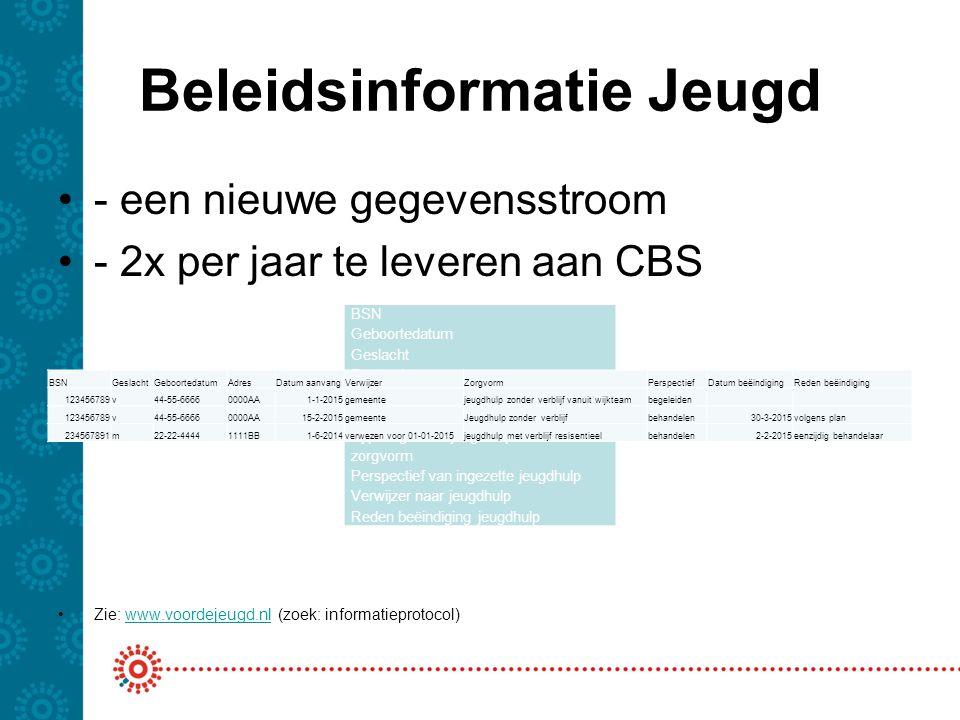 Beleidsinformatie Jeugd - een nieuwe gegevensstroom - 2x per jaar te leveren aan CBS Zie: www.voordejeugd.nl (zoek: informatieprotocol)www.voordejeugd