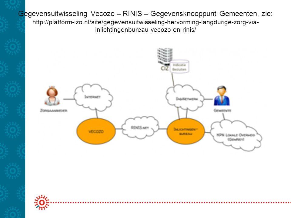 Gegevensuitwisseling Vecozo – RINIS – Gegevensknooppunt Gemeenten, zie: http://platform-izo.nl/site/gegevensuitwisseling-hervorming-langdurige-zorg-vi
